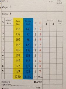 Burgess Hill Golf Course Scorecard